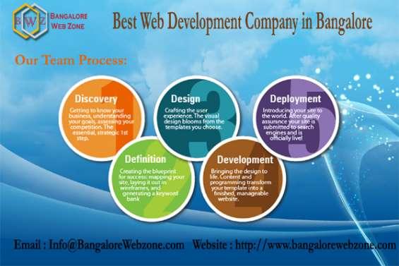 Web design company hsr layout,bangalore - bangalore web zone