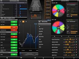 Microstrategy dashboard