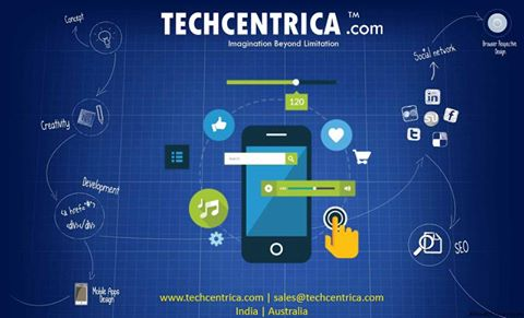 Have a best software application development with techcentrica