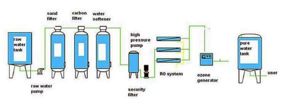 Cleantech water water treatment plant suppliers! reach us today