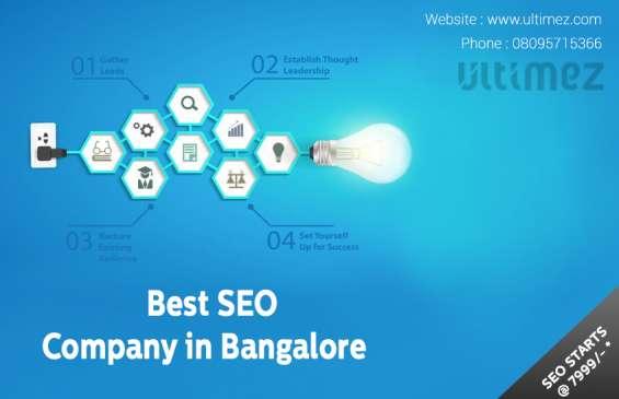 Professional web application development company in chennai