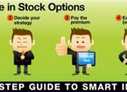 open free online demat & trading account with elite wealth