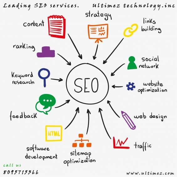 Proficient internet marketing company in bangalore