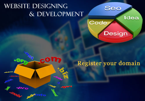 Proficient website design and development company in mysore.