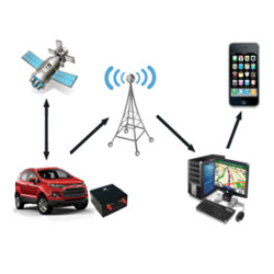 Tracking system,vehicle tracking system (vts),gps vehicle tracking system manufacturers /