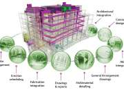 building information modelling construction Services in dubai