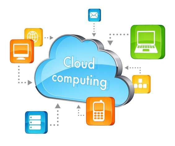 application of cloud computing