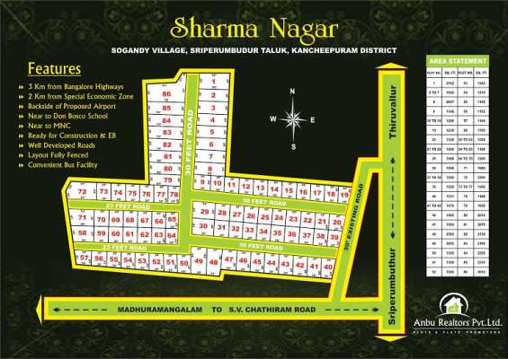 Land for sales sharma nagar in sriperumbudur plot rs. 425/-