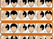 Hair Transplant in Punjab, Chandigarh, Himachal, Patiala