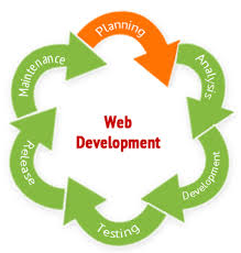 Affordable web application development and erp software company in delhi ncr, india