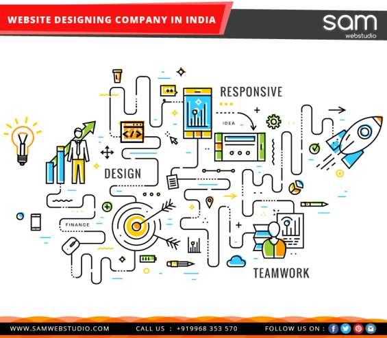 Best website designing company in india