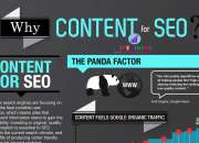 Why content is mandatory to be written in SEO?