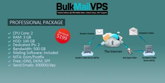 No requirement of technical skill or support staff to use our bulk email sender software,