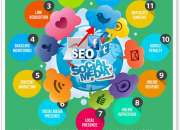 SEO/SMO Promotional Services at Brand Recourse