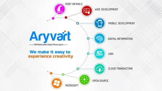 Digital marketing services online | search engine optimization | aryvart