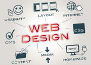 Get your website in 48 Hours for Just Rs 9999/-