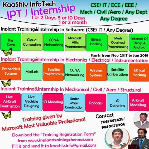 Inplant training/internshipin chennai by kaashiv infotech
