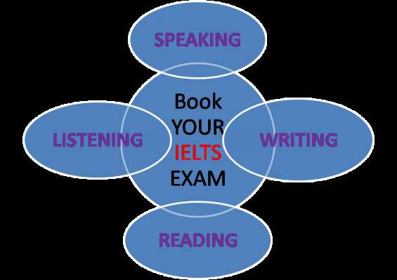 Book your ielts exam from daffodils