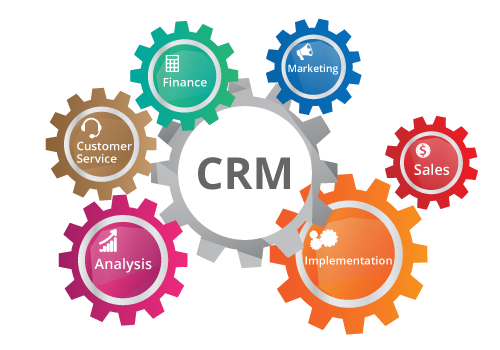 Intelligent agent focused crm software | study crm
