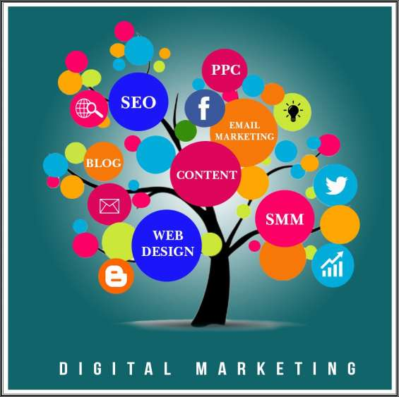 Online marketing services at best costing at brand recourse