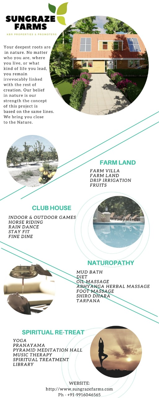 Farm house for sale in and around bangalore