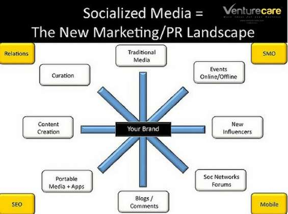 Internet marketing and public relations pune india