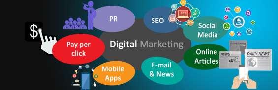 Digital marketing agencies in bangalore | digital marketing bangalore – im solutions