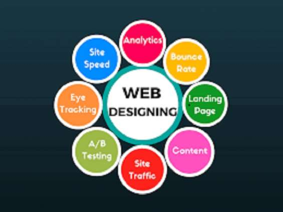 Web design company bangalore | im solutions