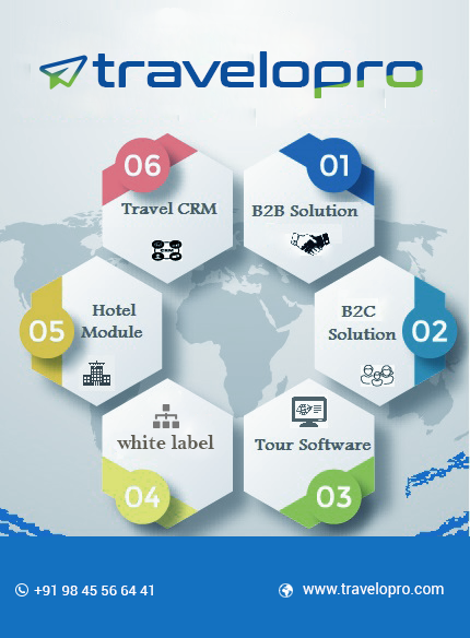 B2c booking engine | travelopro