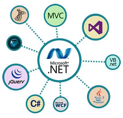 Top asp web development services   neelpro system