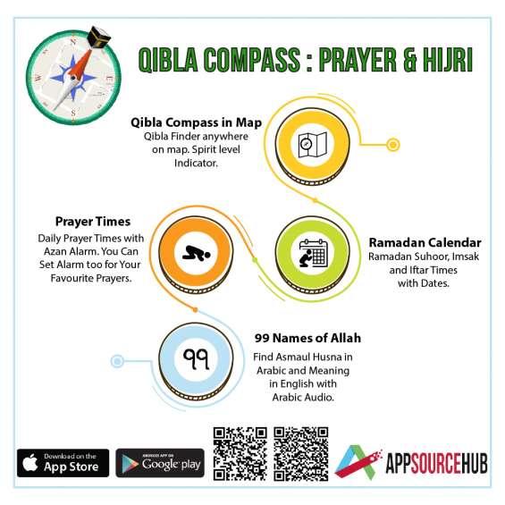 Ramadan 2018 app and islamic date converter