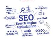 SEO Company in Bangalore | SEO Agency in Bangalore – IM Solutions
