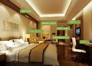 Smart Home systems | Wireless Home Automation Companies in Bangalore