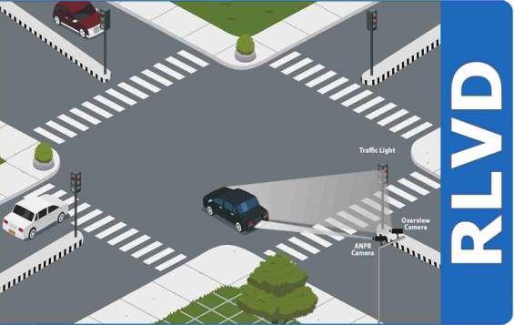 Red light violation detection system