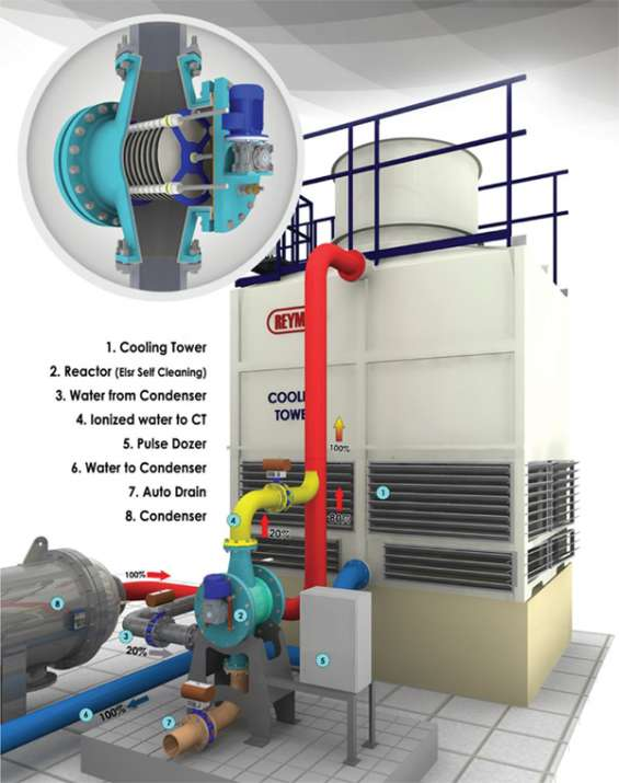 Water filtration system for suspended solids